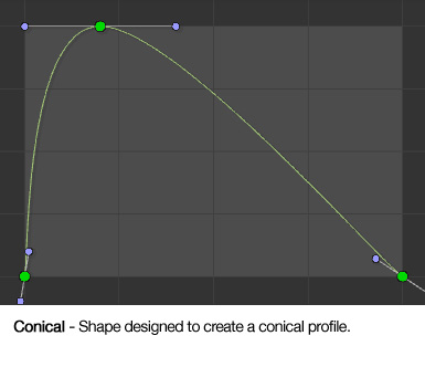 curve_shape_conical.jpg